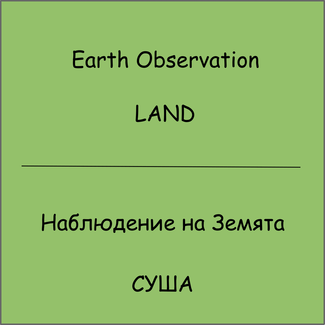 Earth Observation - LAND